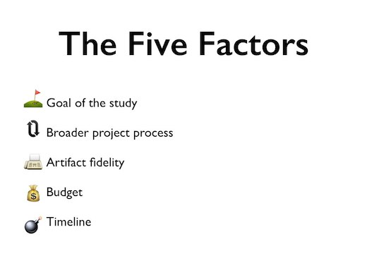 The five factors: Goal of the study, broader project process, artifact fidelity, budget, and timeline.